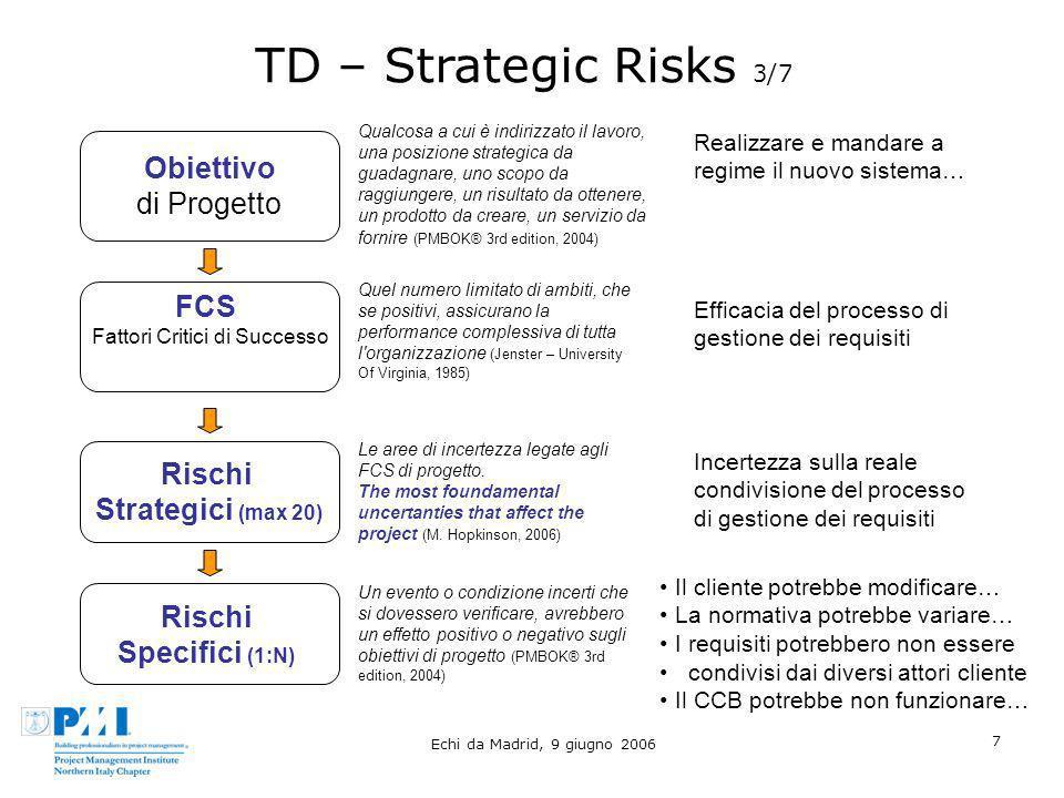 Echi da Madrid, 9 giugno 2006 7 TD – Strategic Risks 3/7 Obiettivo di Progetto FCS Fattori Critici di Successo Rischi Strategici (max 20) Rischi Speci