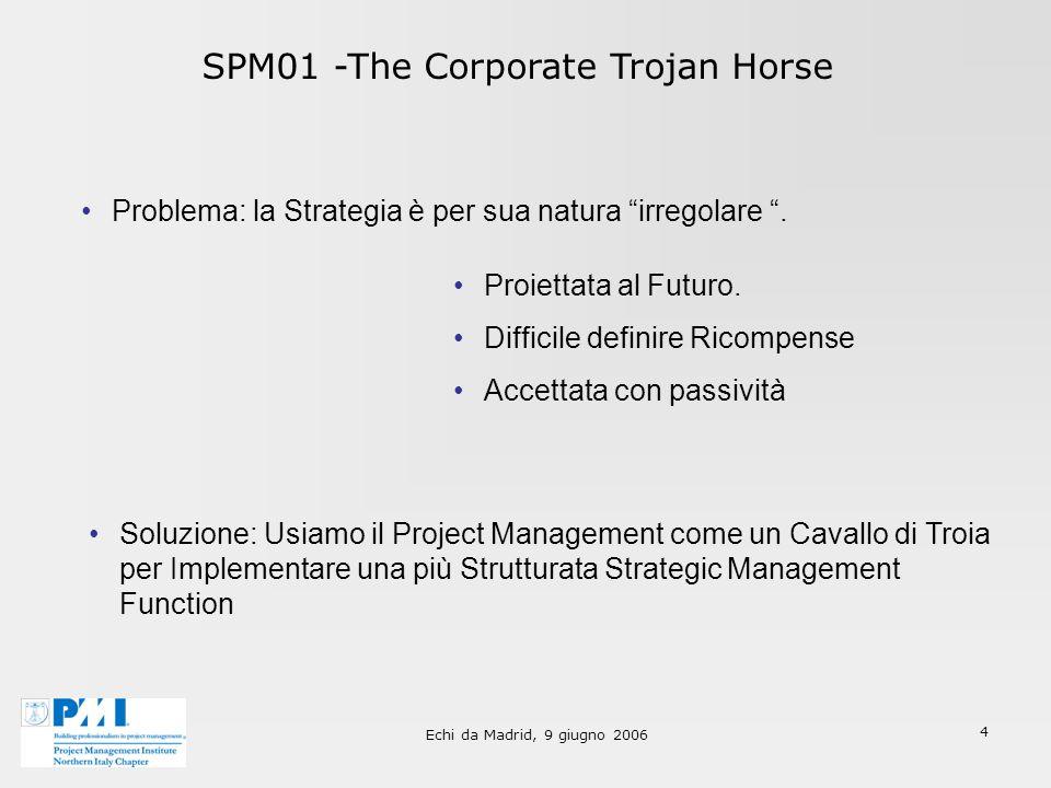 Echi da Madrid, 9 giugno 2006 5 SPM01 -The Corporate Trojan Horse Come: Trasformiamo la Project Support Unit in Strategic Management Department Quando: Dopo che la Project Support Unit ha ben gestito limplementazione della strategia ed è ben vista dagli Operational Manager Fonte: Mazin Abusin– 2006 – PMI Global Congress 2006 - EMEA