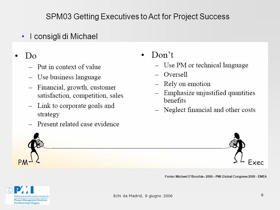 Echi da Madrid, 9 giugno 2006 8 SPM03 Getting Executives to Act for Project Success I consigli di Michael Fonte: Michael OBrochta– 2006 – PMI Global Congress 2006 - EMEA