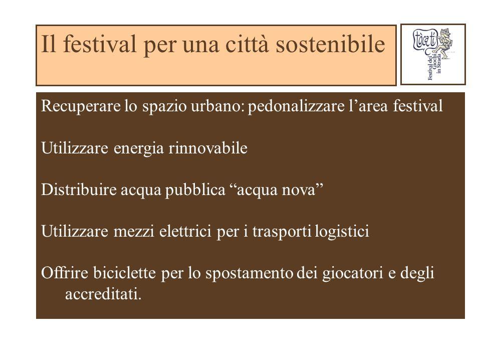 Il festival per una città sostenibile Recuperare lo spazio urbano: pedonalizzare larea festival Utilizzare energia rinnovabile Distribuire acqua pubbl
