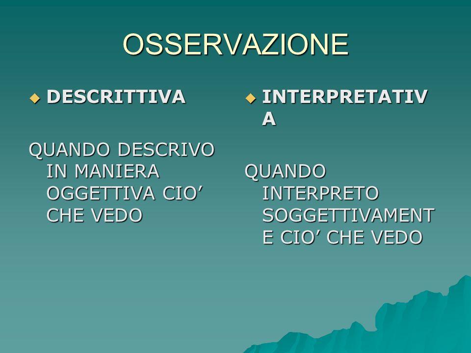 OSSERVAZIONE DESCRITTIVA DESCRITTIVA QUANDO DESCRIVO IN MANIERA OGGETTIVA CIO CHE VEDO INTERPRETATIV A INTERPRETATIV A QUANDO INTERPRETO SOGGETTIVAMEN
