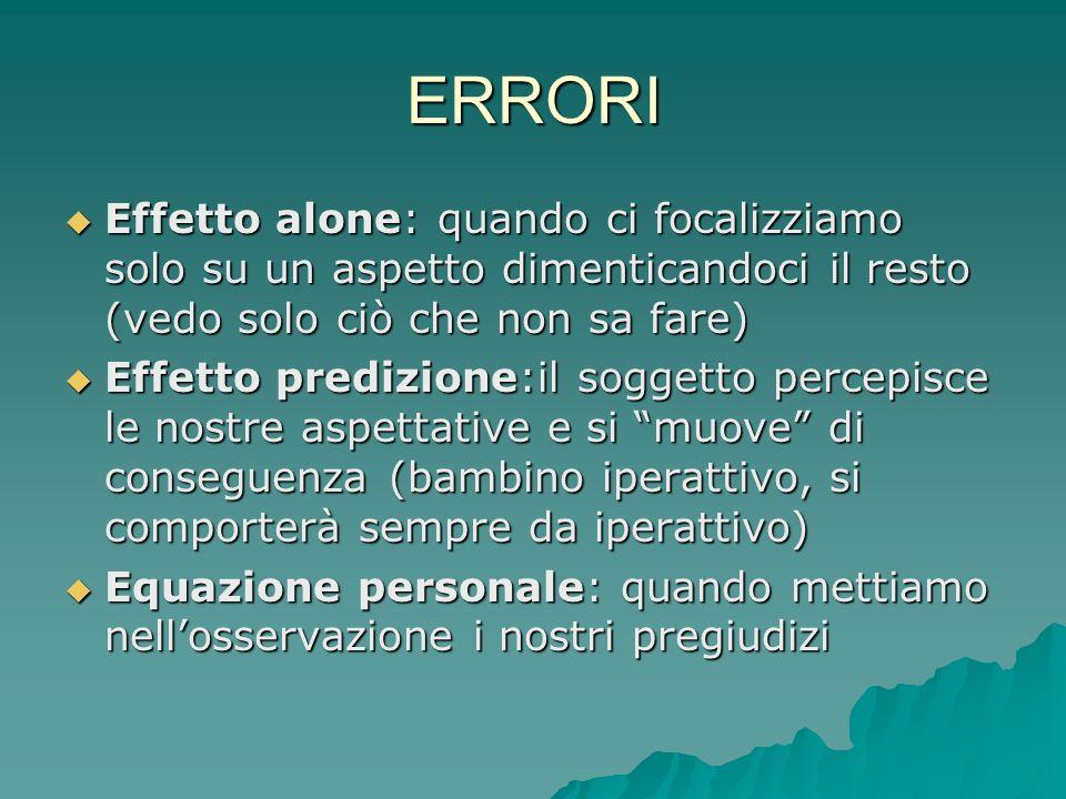 ERRORI Effetto alone: quando ci focalizziamo solo su un aspetto dimenticandoci il resto (vedo solo ciò che non sa fare) Effetto alone: quando ci focal
