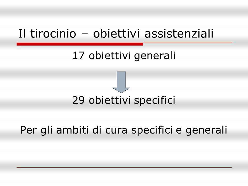 Il tirocinio – obiettivi assistenziali 17 obiettivi generali 29 obiettivi specifici Per gli ambiti di cura specifici e generali