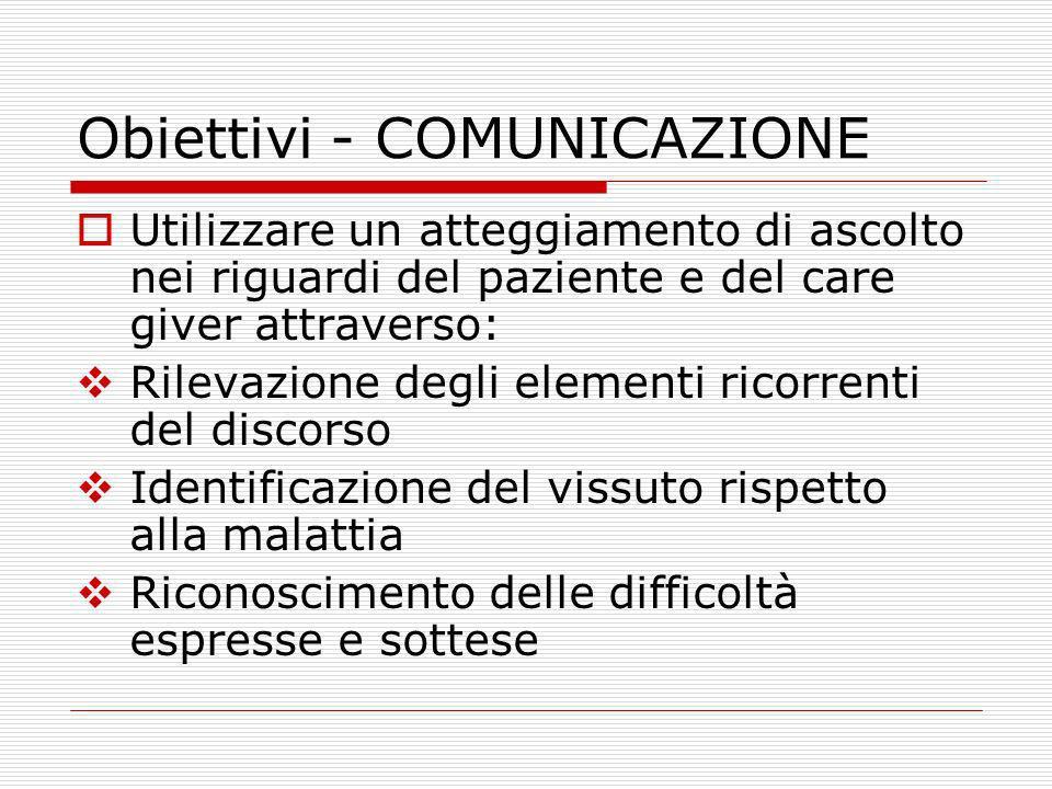 Obiettivi - COMUNICAZIONE Utilizzare un atteggiamento di ascolto nei riguardi del paziente e del care giver attraverso: Rilevazione degli elementi ric