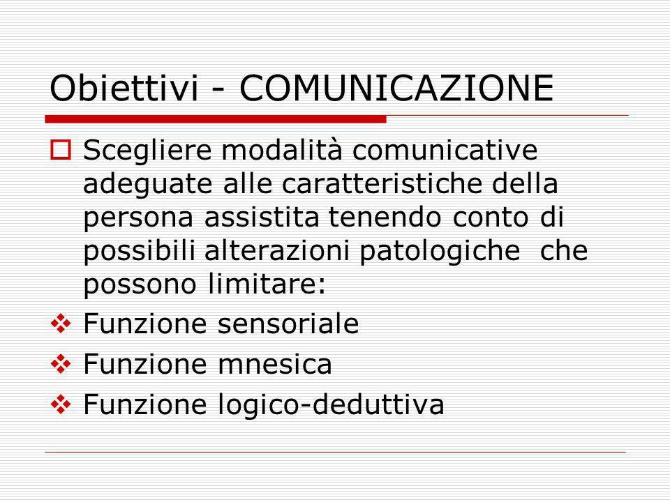 Obiettivi - COMUNICAZIONE Scegliere modalità comunicative adeguate alle caratteristiche della persona assistita tenendo conto di possibili alterazioni
