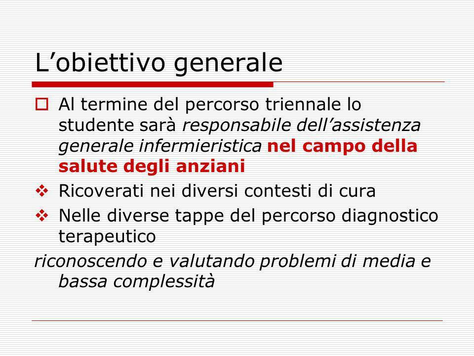 Lobiettivo generale Al termine del percorso triennale lo studente sarà responsabile dellassistenza generale infermieristica nel campo della salute deg