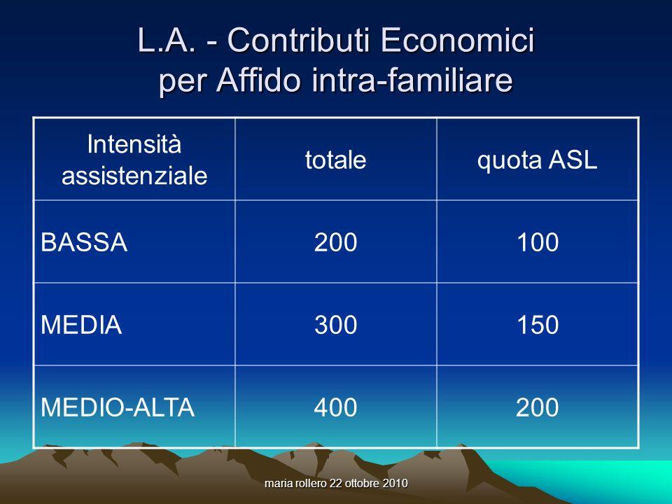 maria rollero 22 ottobre 2010 L.A. - Contributi Economici per Affido intra-familiare Intensità assistenziale totalequota ASL BASSA200100 MEDIA300150 M