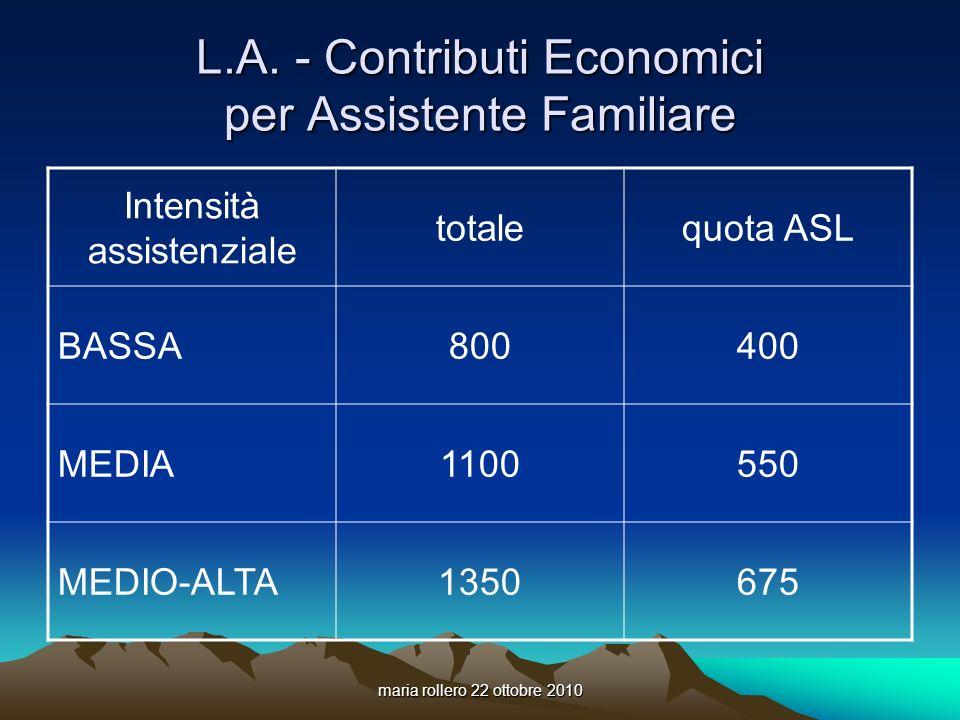maria rollero 22 ottobre 2010 L.A. - Contributi Economici per Assistente Familiare Intensità assistenziale totalequota ASL BASSA800400 MEDIA1100550 ME