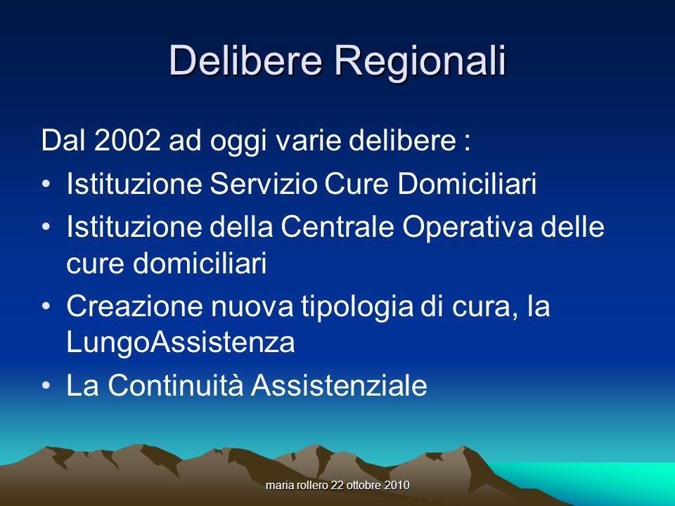 maria rollero 22 ottobre 2010 Delibere Regionali Dal 2002 ad oggi varie delibere : Istituzione Servizio Cure Domiciliari Istituzione della Centrale Op