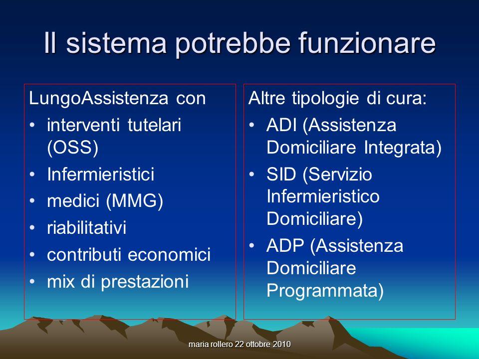maria rollero 22 ottobre 2010 Il sistema potrebbe funzionare LungoAssistenza con interventi tutelari (OSS) Infermieristici medici (MMG) riabilitativi