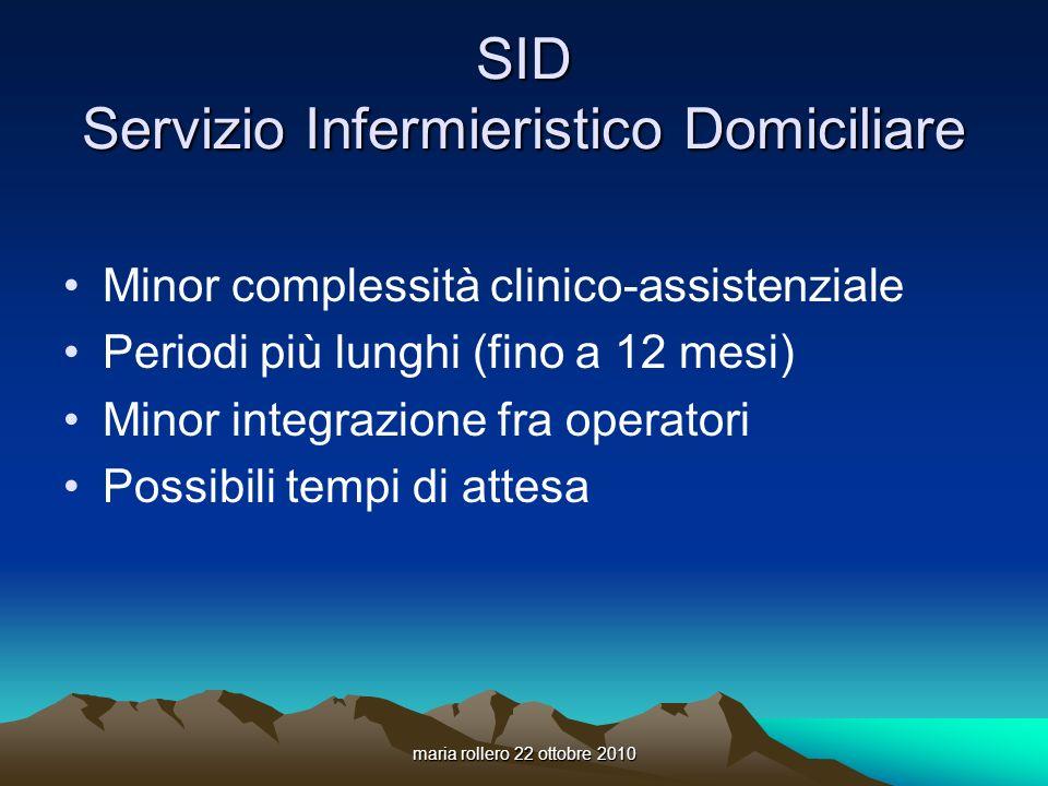 maria rollero 22 ottobre 2010 SID Servizio Infermieristico Domiciliare Minor complessità clinico-assistenziale Periodi più lunghi (fino a 12 mesi) Min