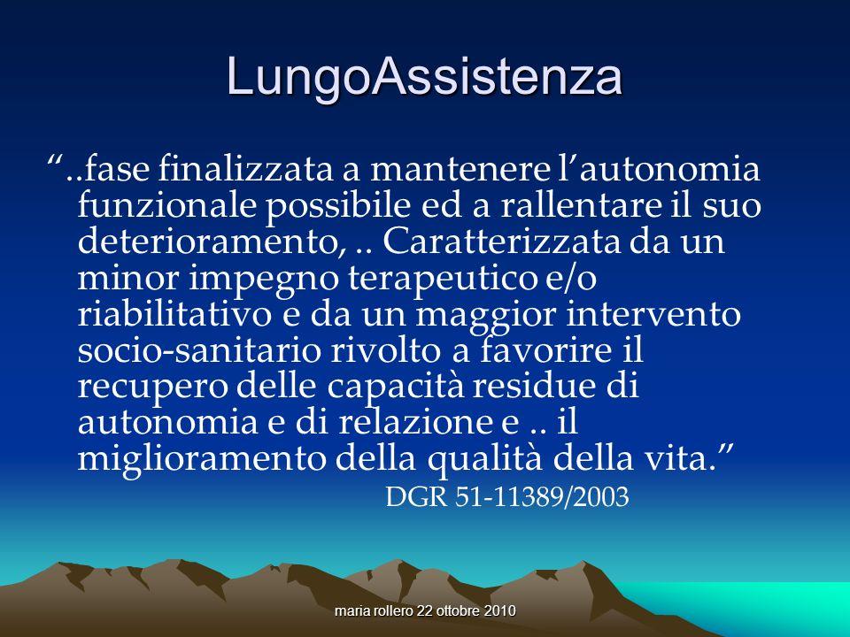 maria rollero 22 ottobre 2010 LungoAssistenza Assistenza tutelare (OSS) a parziale carico ASL (50% del costo) Assistenza infermieristica Medico di famiglia Contributi economici