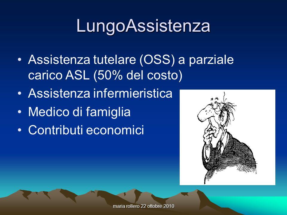maria rollero 22 ottobre 2010 LungoAssistenza Assistenza tutelare (OSS) a parziale carico ASL (50% del costo) Assistenza infermieristica Medico di fam