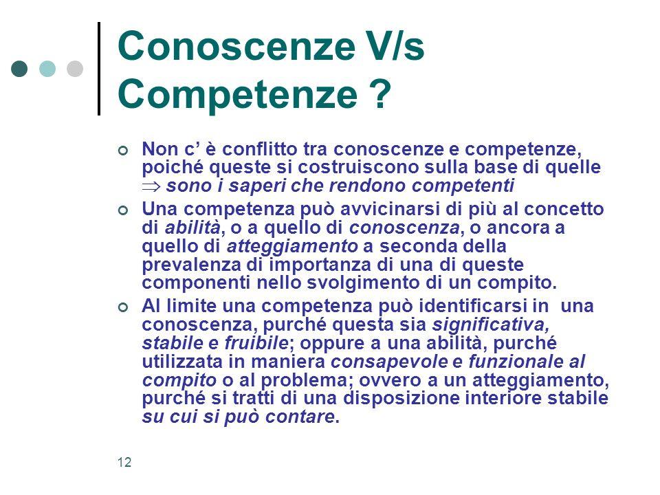 12 Conoscenze V/s Competenze ? Non c è conflitto tra conoscenze e competenze, poiché queste si costruiscono sulla base di quelle sono i saperi che ren