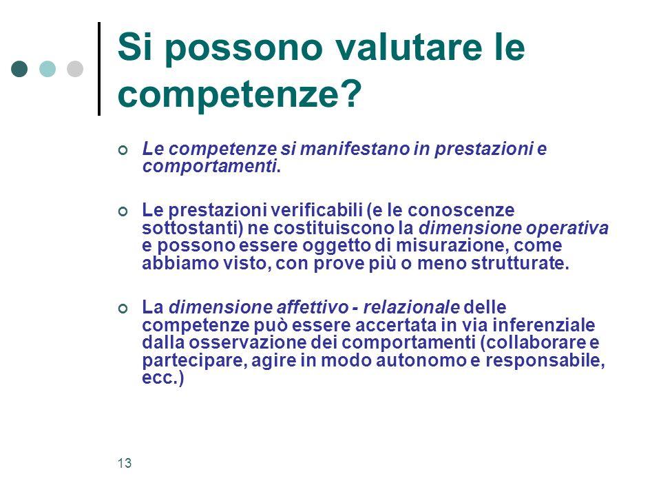 13 Si possono valutare le competenze? Le competenze si manifestano in prestazioni e comportamenti. Le prestazioni verificabili (e le conoscenze sottos