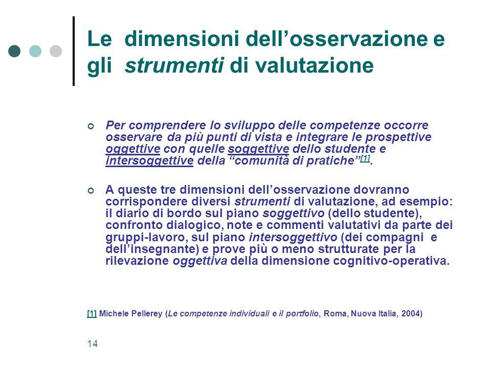 14 Le dimensioni dellosservazione e gli strumenti di valutazione Per comprendere lo sviluppo delle competenze occorre osservare da più punti di vista