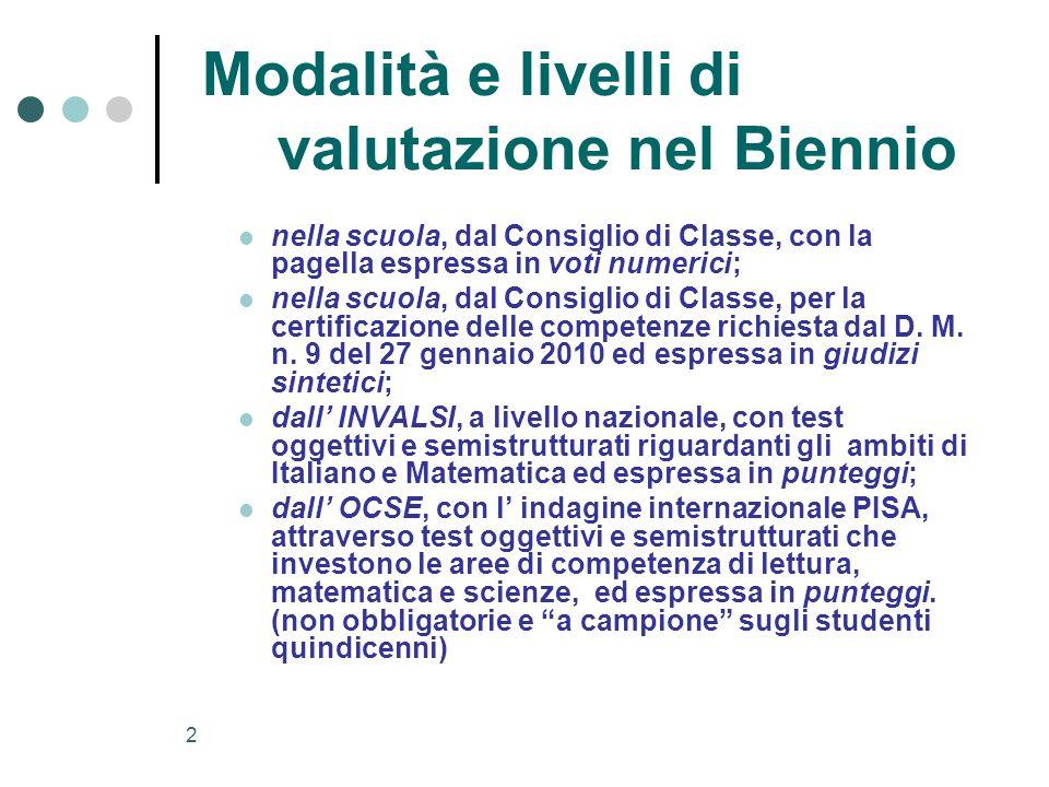 2 Modalità e livelli di valutazione nel Biennio nella scuola, dal Consiglio di Classe, con la pagella espressa in voti numerici; nella scuola, dal Con