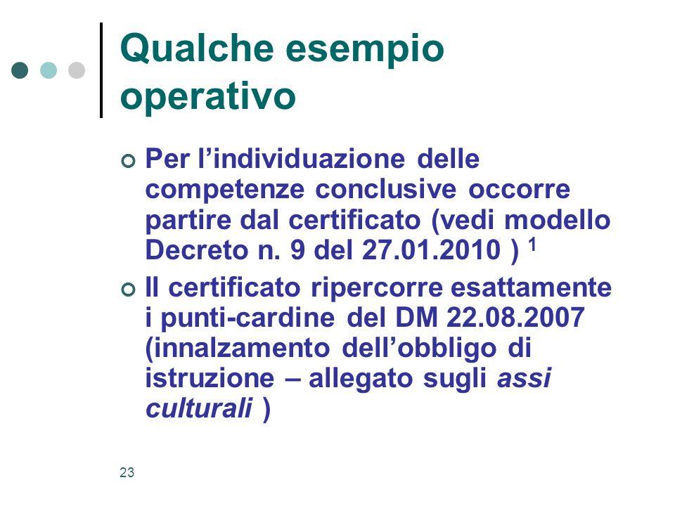 23 Qualche esempio operativo Per lindividuazione delle competenze conclusive occorre partire dal certificato (vedi modello Decreto n. 9 del 27.01.2010
