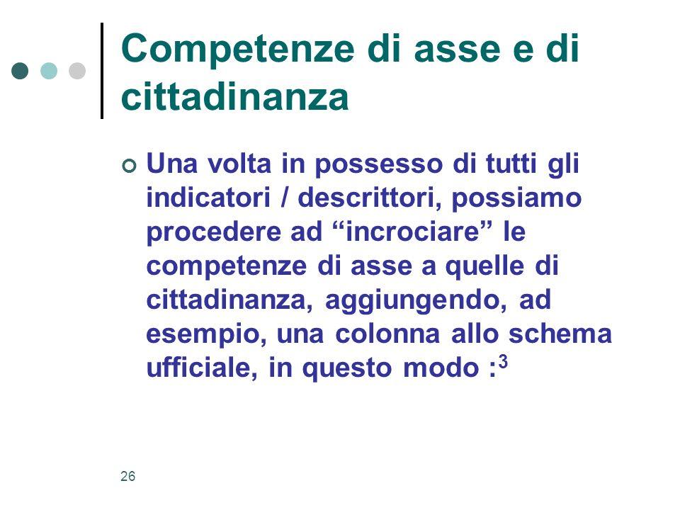 26 Competenze di asse e di cittadinanza Una volta in possesso di tutti gli indicatori / descrittori, possiamo procedere ad incrociare le competenze di