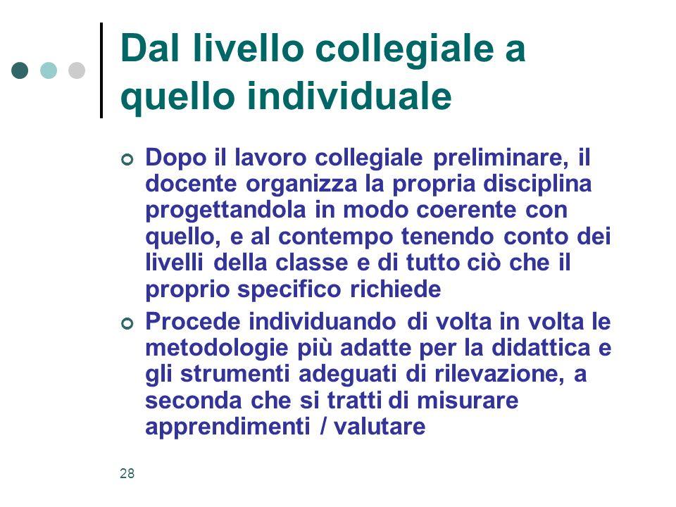 28 Dal livello collegiale a quello individuale Dopo il lavoro collegiale preliminare, il docente organizza la propria disciplina progettandola in modo