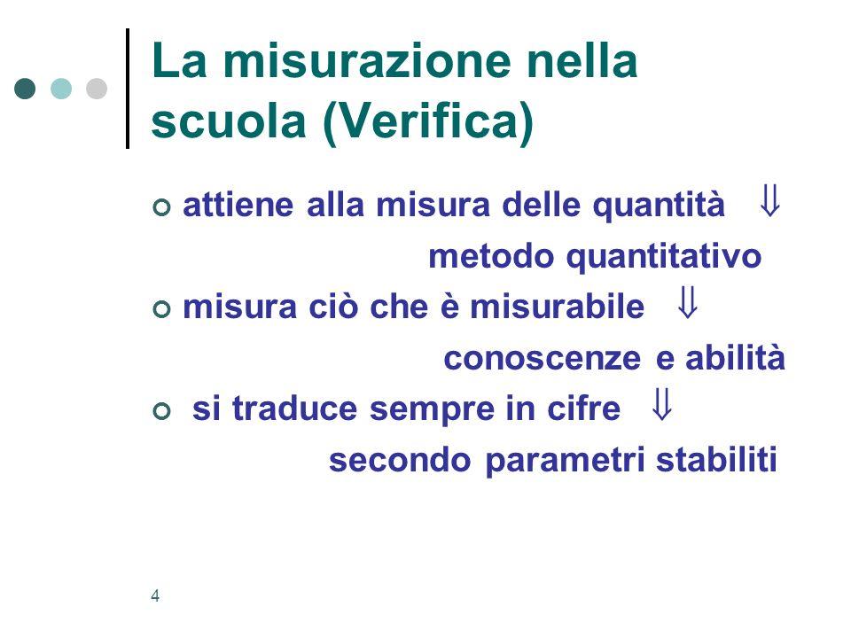 4 La misurazione nella scuola (Verifica) attiene alla misura delle quantità metodo quantitativo misura ciò che è misurabile conoscenze e abilità si tr