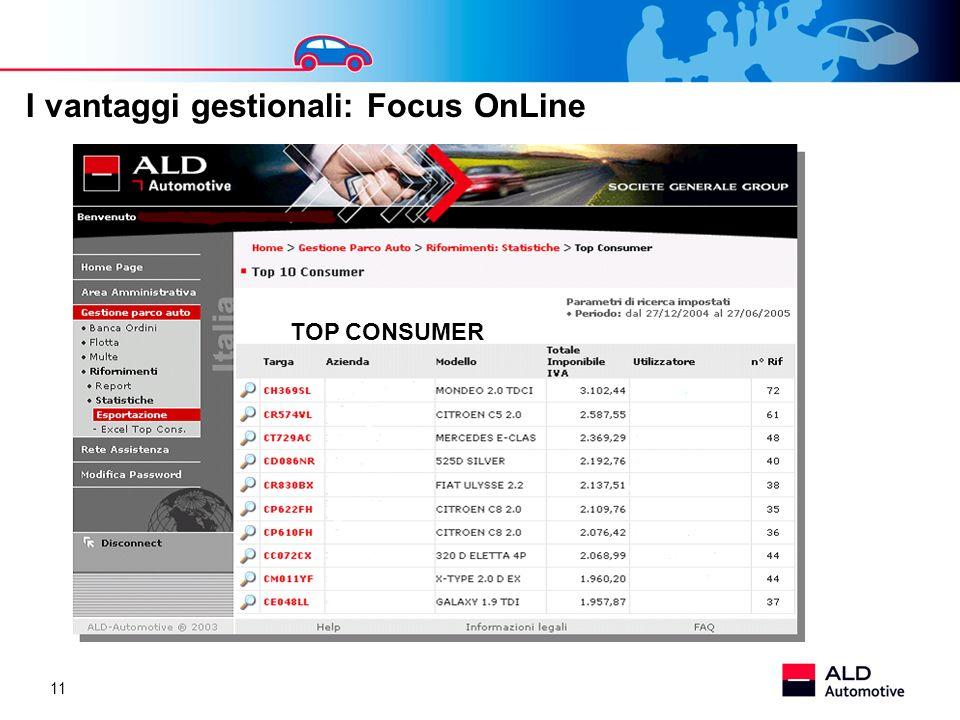 11 I vantaggi gestionali: Focus OnLine TOP CONSUMER