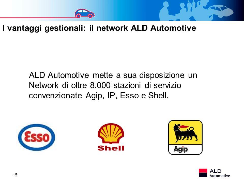 15 ALD Automotive mette a sua disposizione un Network di oltre 8.000 stazioni di servizio convenzionate Agip, IP, Esso e Shell. I vantaggi gestionali: