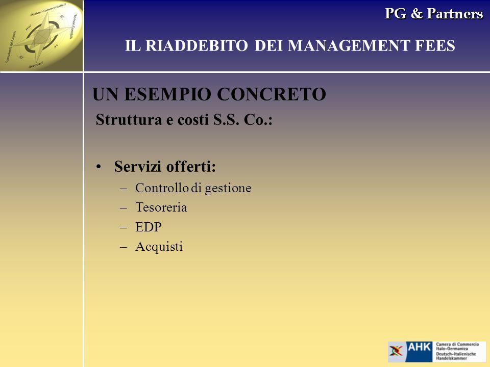 PG & Partners UN ESEMPIO CONCRETO Struttura e costi S.S. Co.: Servizi offerti: –Controllo di gestione –Tesoreria –EDP –Acquisti IL RIADDEBITO DEI MANA