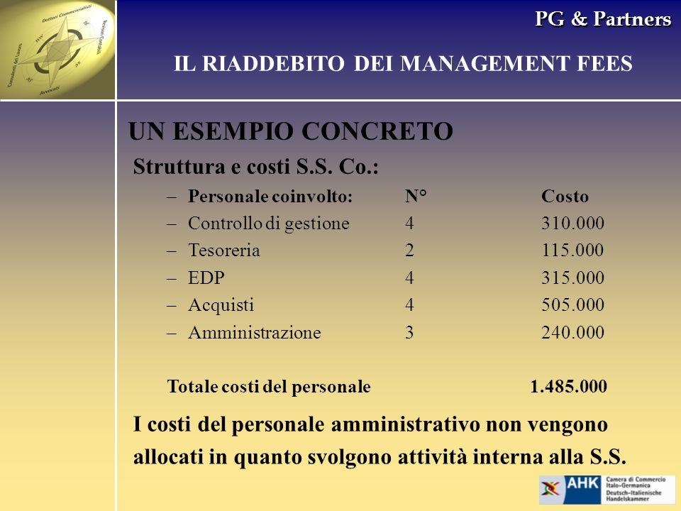 PG & Partners UN ESEMPIO CONCRETO Struttura e costi S.S. Co.: –Personale coinvolto:N°Costo –Controllo di gestione4310.000 –Tesoreria2115.000 –EDP4315.