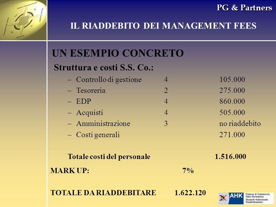PG & Partners UN ESEMPIO CONCRETO Struttura e costi S.S. Co.: –Controllo di gestione4105.000 –Tesoreria2275.000 –EDP4860.000 –Acquisti4505.000 –Ammini