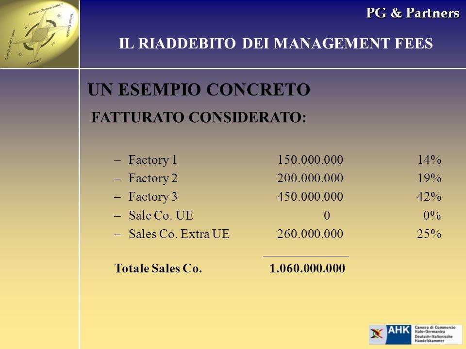 PG & Partners UN ESEMPIO CONCRETO FATTURATO CONSIDERATO: –Factory 1150.000.00014% –Factory 2200.000.00019% –Factory 3450.000.00042% –Sale Co. UE0 0% –