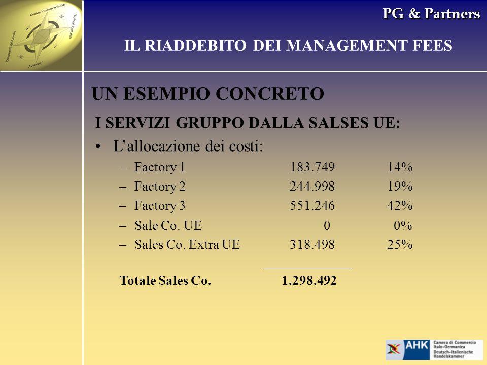 PG & Partners UN ESEMPIO CONCRETO I SERVIZI GRUPPO DALLA SALSES UE: Lallocazione dei costi: –Factory 1183.74914% –Factory 2244.99819% –Factory 3551.24