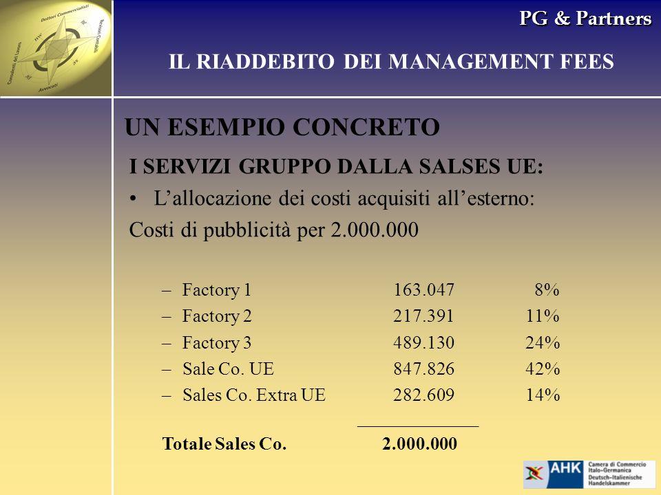 PG & Partners UN ESEMPIO CONCRETO I SERVIZI GRUPPO DALLA SALSES UE: Lallocazione dei costi acquisiti allesterno: Costi di pubblicità per 2.000.000 –Fa