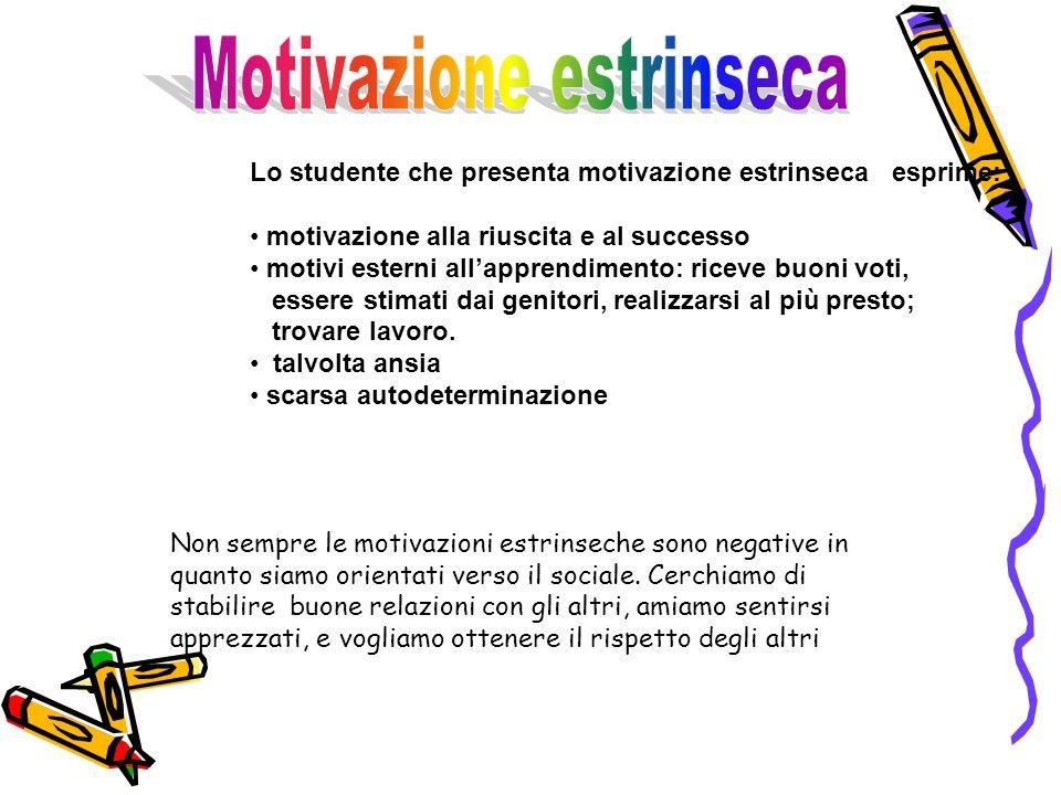 Lo studente che presenta motivazione estrinseca esprime: motivazione alla riuscita e al successo motivi esterni allapprendimento: riceve buoni voti, essere stimati dai genitori, realizzarsi al più presto; trovare lavoro.