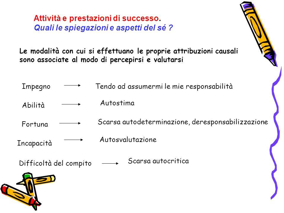 Attività e prestazioni di successo.Quali le spiegazioni e aspetti del sé .
