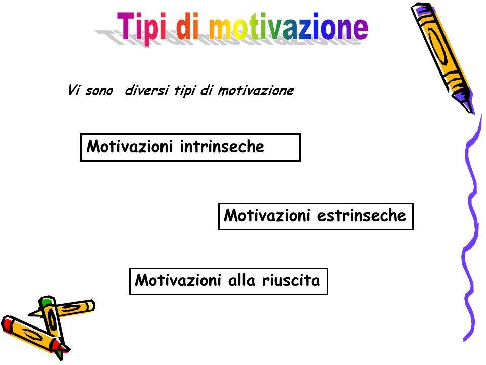 Vi sono diversi tipi di motivazione Motivazioni intrinseche Motivazioni estrinseche Motivazioni alla riuscita