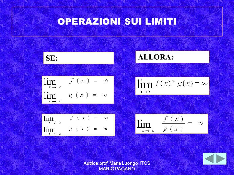 Autrice:prof. Maria Luongo ITCS MARIO PAGANO OPERAZIONI SUI LIMITI SE: ALLORA: