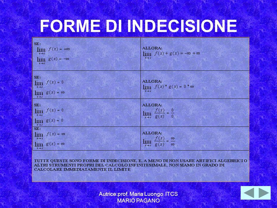 Autrice:prof. Maria Luongo ITCS MARIO PAGANO FORME DI INDECISIONE