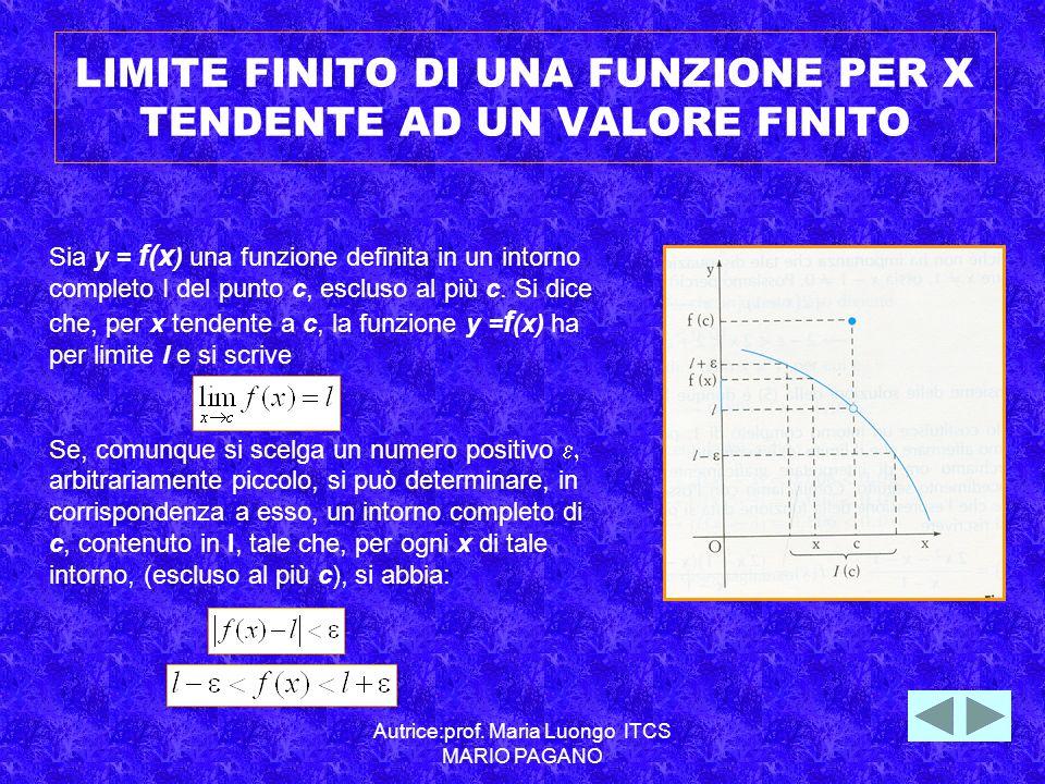 Autrice:prof. Maria Luongo ITCS MARIO PAGANO Sia y = f(x ) una funzione definita in un intorno completo I del punto c, escluso al più c. Si dice che,