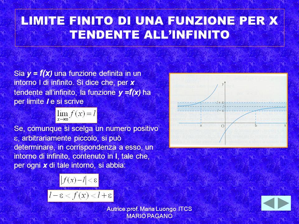 Autrice:prof. Maria Luongo ITCS MARIO PAGANO Sia y = f(x ) una funzione definita in un intorno I di infinito. Si dice che, per x tendente allinfinito,