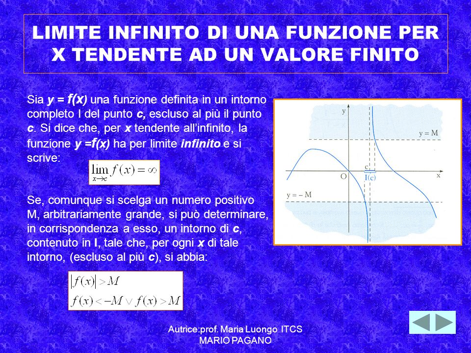 Autrice:prof. Maria Luongo ITCS MARIO PAGANO Sia y = f(x ) una funzione definita in un intorno completo I del punto c, escluso al più il punto c. Si d
