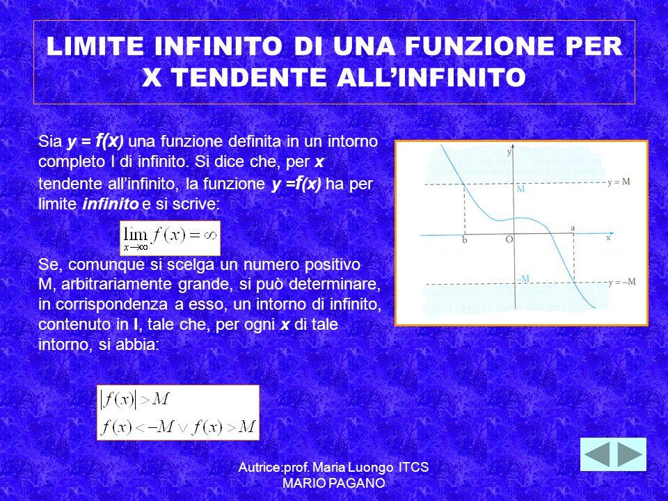 Autrice:prof. Maria Luongo ITCS MARIO PAGANO Sia y = f(x ) una funzione definita in un intorno completo I di infinito. Si dice che, per x tendente all