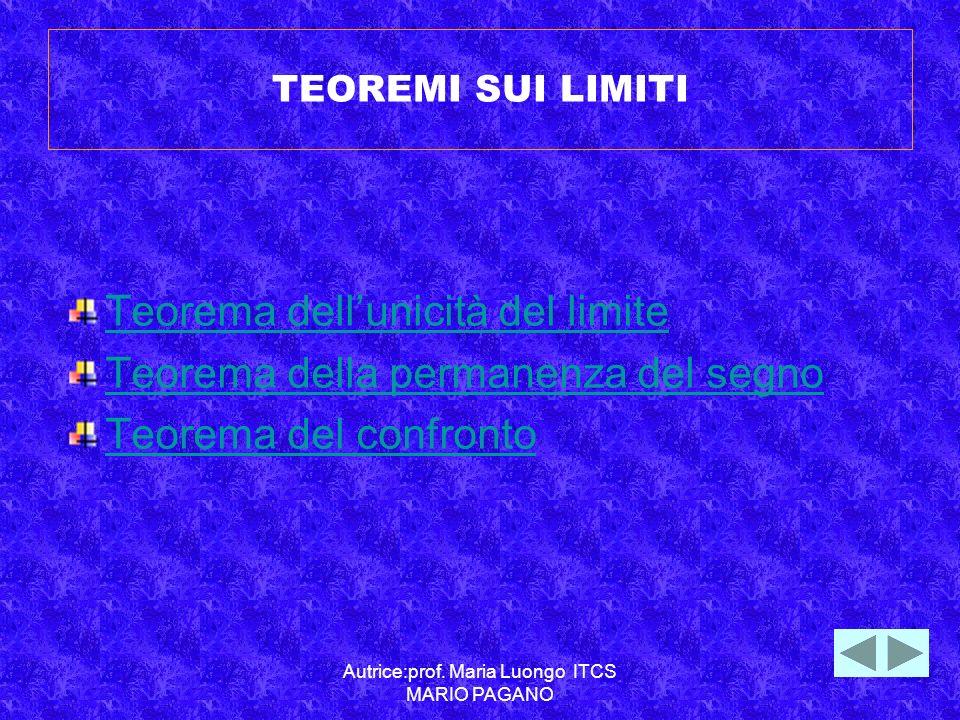 Autrice:prof. Maria Luongo ITCS MARIO PAGANO TEOREMI SUI LIMITI Teorema dellunicità del limite Teorema della permanenza del segno Teorema del confront