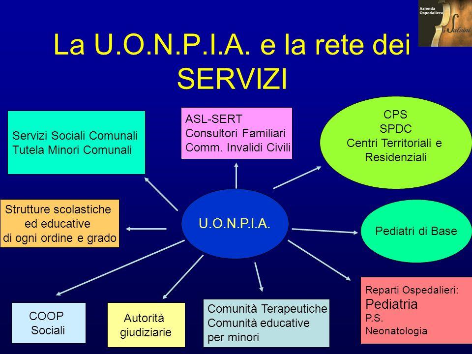 La U.O.N.P.I.A. e la rete dei SERVIZI U.O.N.P.I.A. ASL-SERT Consultori Familiari Comm. Invalidi Civili Reparti Ospedalieri: Pediatria P.S. Neonatologi