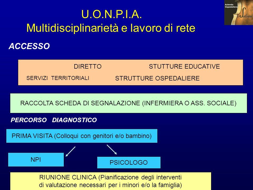 U.O.N.P.I.A. Multidisciplinarietà e lavoro di rete RACCOLTA SCHEDA DI SEGNALAZIONE (INFERMIERA O ASS. SOCIALE) PRIMA VISITA (Colloqui con genitori e/o