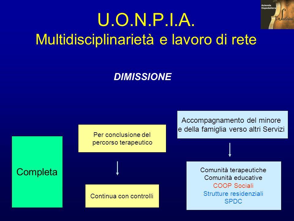 U.O.N.P.I.A. Multidisciplinarietà e lavoro di rete Per conclusione del percorso terapeutico Accompagnamento del minore e della famiglia verso altri Se