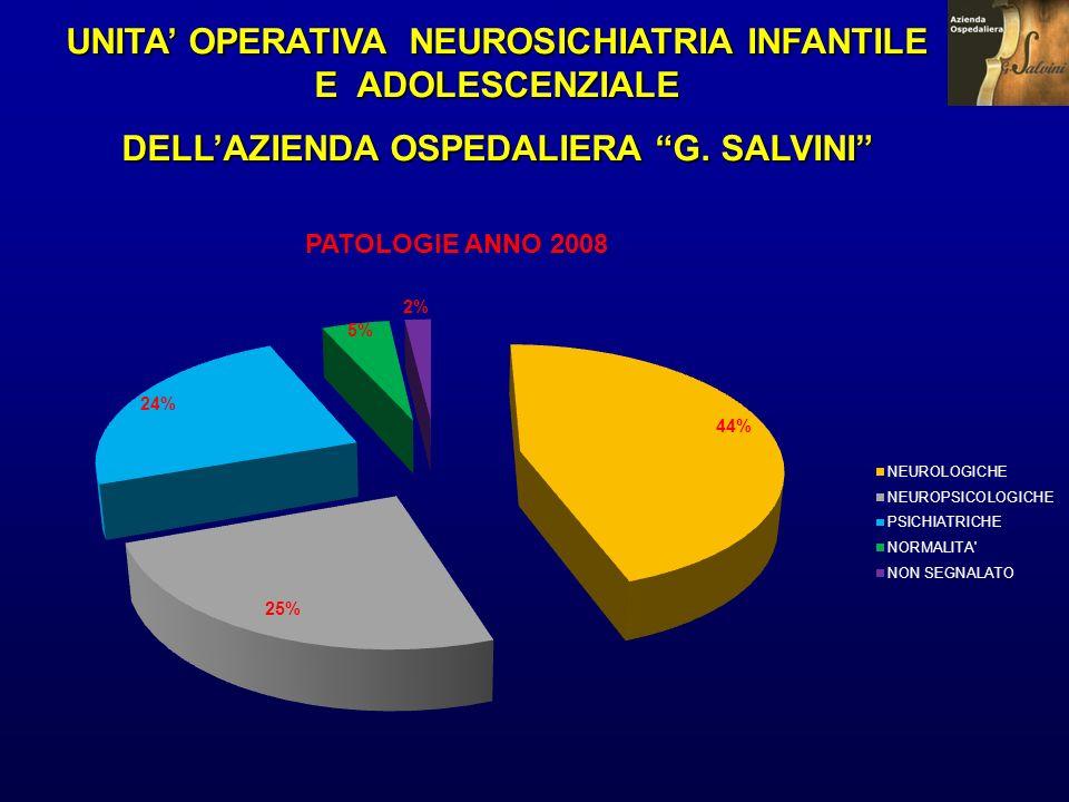 UNITA OPERATIVA NEUROSICHIATRIA INFANTILE E ADOLESCENZIALE DELLAZIENDA OSPEDALIERA G. SALVINI