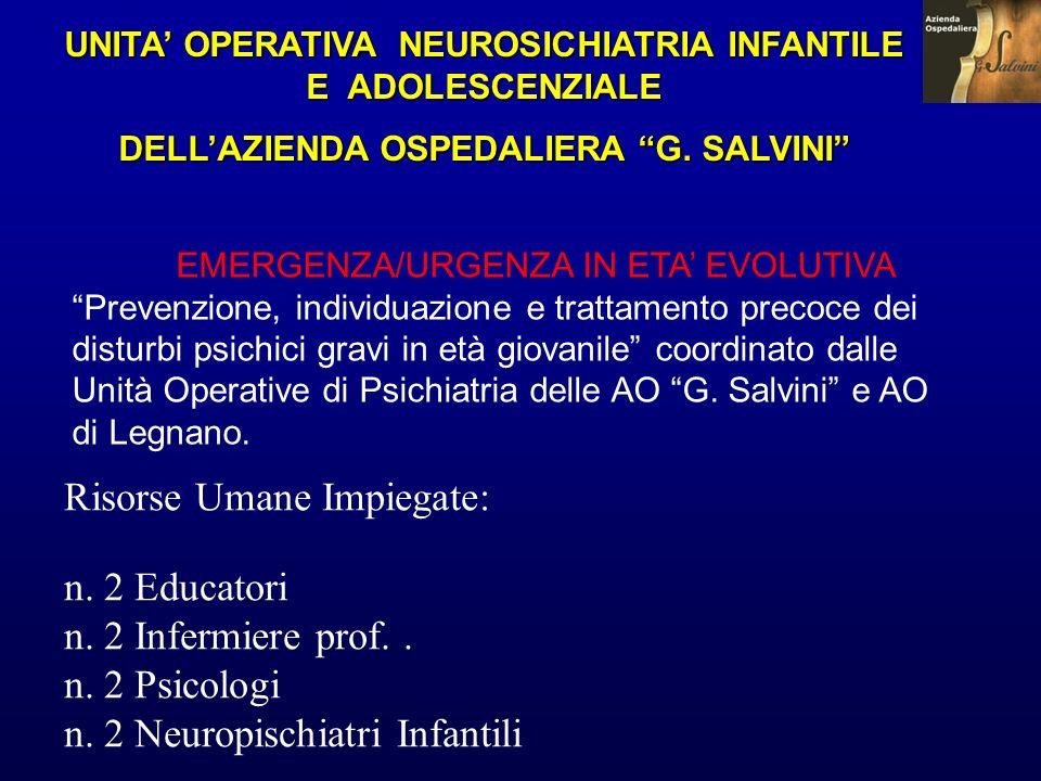 UNITA OPERATIVA NEUROSICHIATRIA INFANTILE E ADOLESCENZIALE DELLAZIENDA OSPEDALIERA G. SALVINI EMERGENZA/URGENZA IN ETA EVOLUTIVA Prevenzione, individu