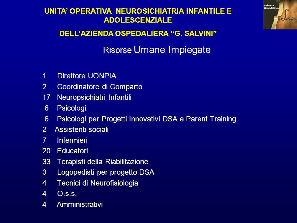 UNITA OPERATIVA NEUROSICHIATRIA INFANTILE E ADOLESCENZIALE DELLAZIENDA OSPEDALIERA G. SALVINI 1Direttore UONPIA 2Coordinatore di Comparto 17 Neuropsic