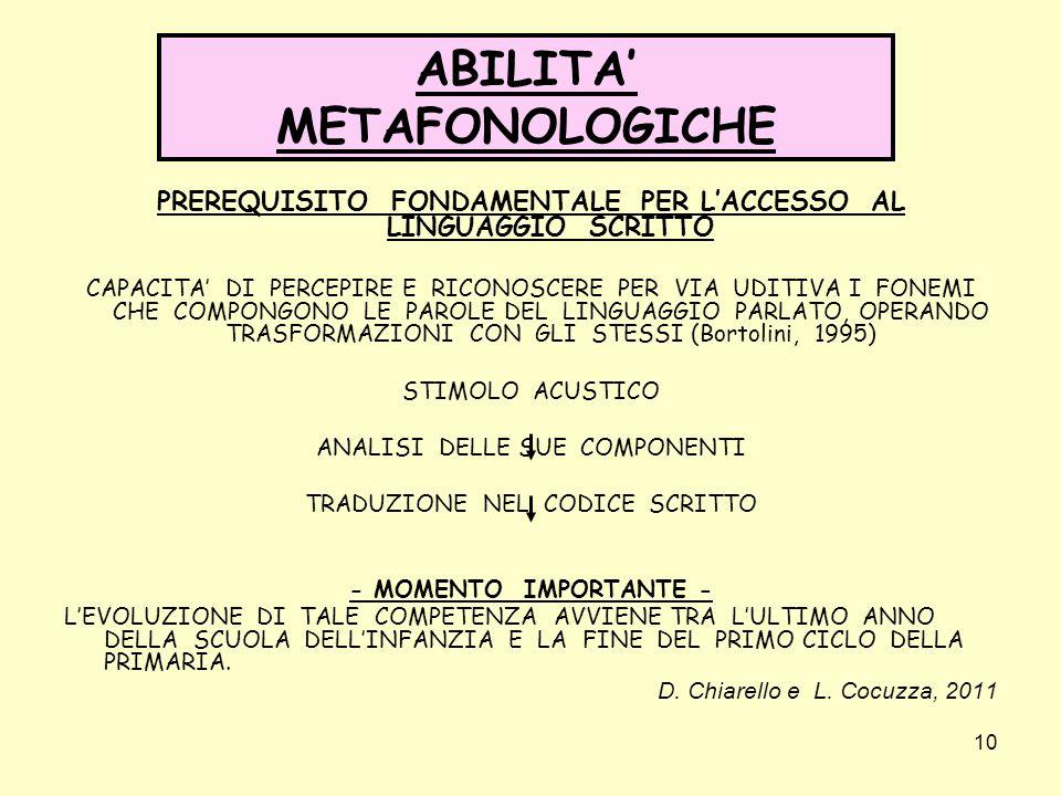 10 ABILITA METAFONOLOGICHE PREREQUISITO FONDAMENTALE PER LACCESSO AL LINGUAGGIO SCRITTO CAPACITA DI PERCEPIRE E RICONOSCERE PER VIA UDITIVA I FONEMI CHE COMPONGONO LE PAROLE DEL LINGUAGGIO PARLATO, OPERANDO TRASFORMAZIONI CON GLI STESSI (Bortolini, 1995) STIMOLO ACUSTICO ANALISI DELLE SUE COMPONENTI TRADUZIONE NEL CODICE SCRITTO - MOMENTO IMPORTANTE - LEVOLUZIONE DI TALE COMPETENZA AVVIENE TRA LULTIMO ANNO DELLA SCUOLA DELLINFANZIA E LA FINE DEL PRIMO CICLO DELLA PRIMARIA.